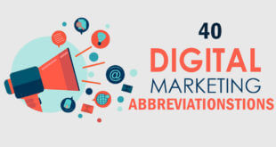 40 Digital Marketing Abbreviations You Must Know
